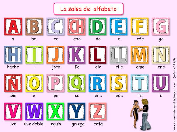Me encanta escribir en español: alfabeto