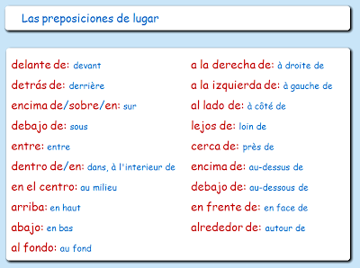 Realidades 1 Chapter 2B | World Languages A La Carte