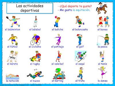 Me encanta escribir en español: gustar