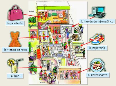Realidades 1 Chapter 4A | World Languages A La Carte