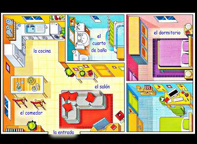 Realidades 1 Chapter 6B | World Languages A La Carte